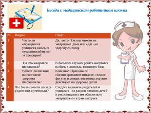 Беседа с медицинским работником школы №Вопрос Ответ 1Часто ли обращаются у
