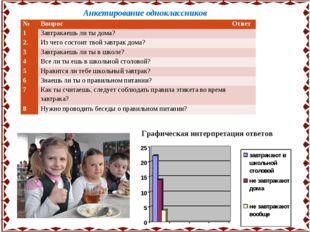 Анкетирование одноклассников Графическая интерпретация ответов №Вопрос Отве
