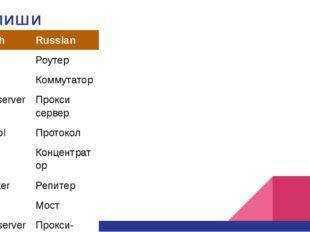 Выпиши определения English Russian Router Роутер Switch Коммутатор Proxy serv