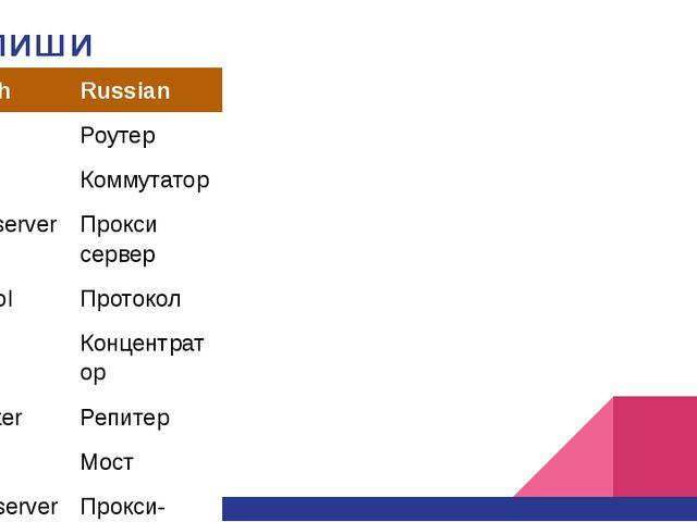 Выпиши определения English Russian Router Роутер Switch Коммутатор Proxy serv...