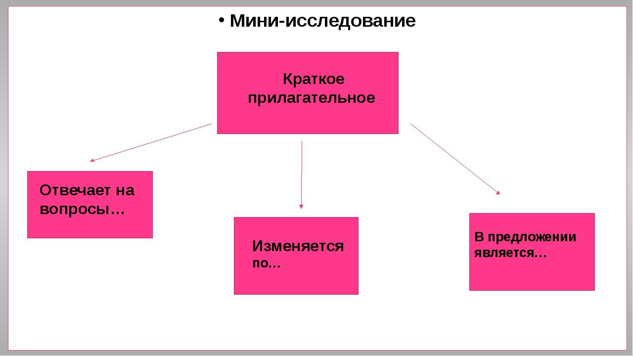 Мини-исследование Краткое прилагательное Отвечает на вопросы… Изменяется по…...