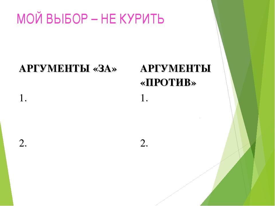 МОЙ ВЫБОР – НЕ КУРИТЬ АРГУМЕНТЫ «ЗА»  АРГУМЕНТЫ «ПРОТИВ» 1.1. 2.2.