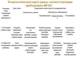 Технологическая карта урока, соответствующая требованиям ФГОС Основные этапы