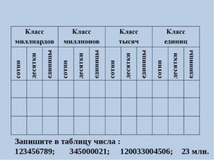 Запишите в таблицу числа : 123456789; 345000021; 120033004506; 23 млн.