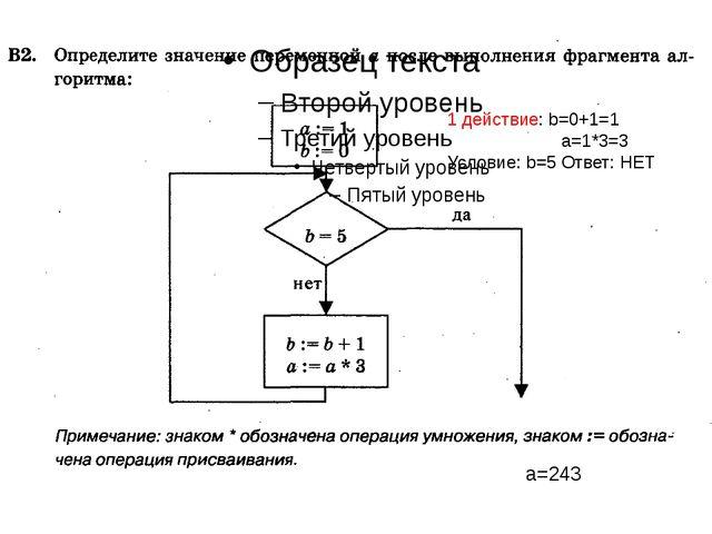 Схемы гдз по информатике