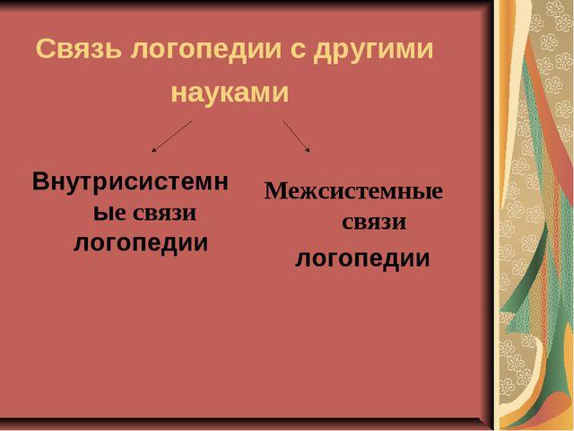 Связь логопедии с другими науками Внутрисистемные связи логопедии Межсистемны...