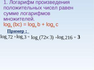 1. Логарифм произведения положительных чисел равен сумме логарифмов множителе