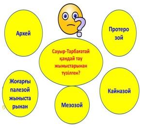 C:\Users\Кызылгул\Desktop\Ы.Алтынсарин ОМ Баймагамбетова К\Баймаганбетова\Слайд3.JPG