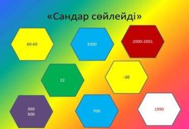C:\Users\Кызылгул\Desktop\Ы.Алтынсарин ОМ Баймагамбетова К\Баймаганбетова\Слайд4.JPG