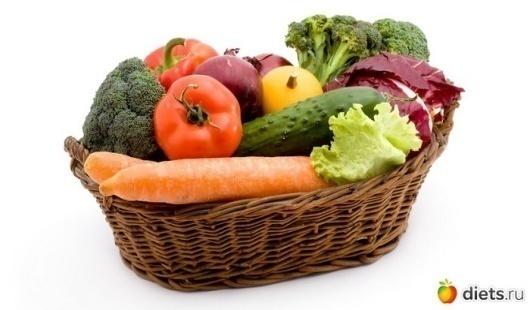 http://st1.diets.ru/data/cache/2012dec/03/16/1125299_74624-700x500.jpg
