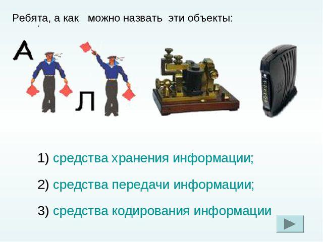 . Ребята, а как можно назвать эти объекты: 1) средства хранения информации; 2...