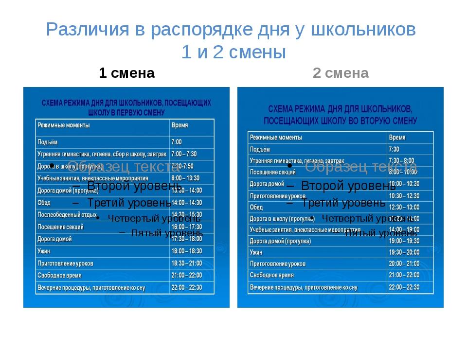 Различия в распорядке дня у школьников 1 и 2 смены 1 смена 2 смена