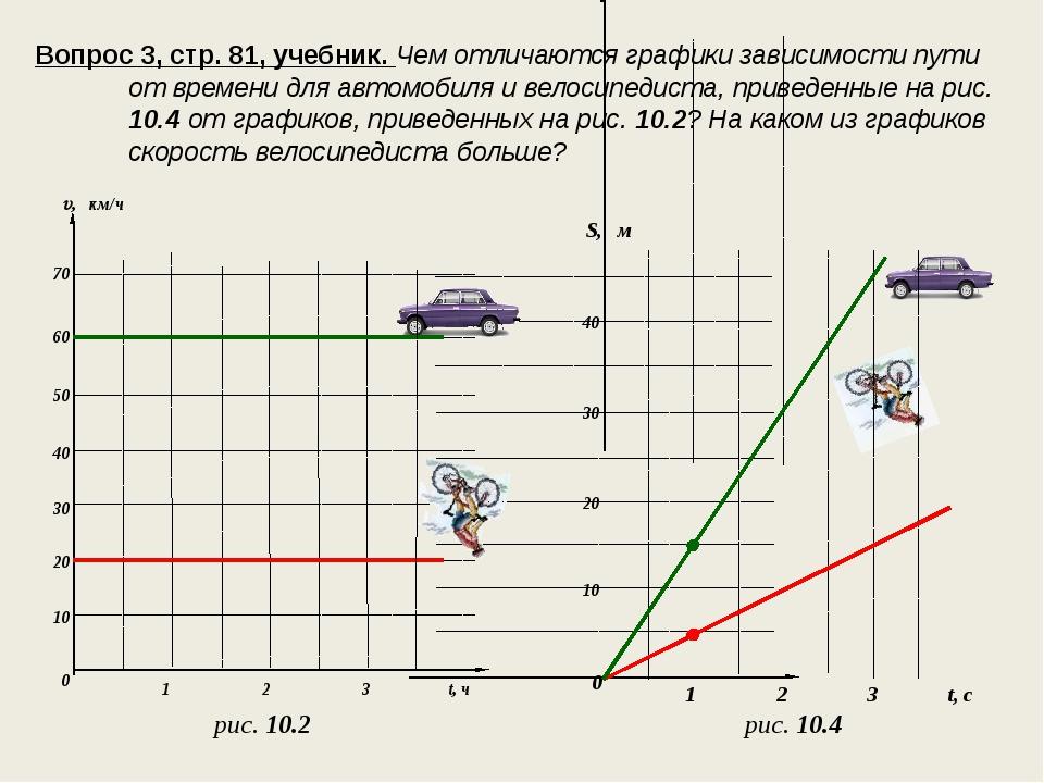 Вопрос 3, стр. 81, учебник. Чем отличаются графики зависимости пути от времен...