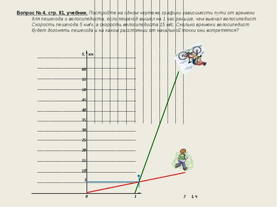 Вопрос № 4, стр. 81, учебник. Постройте на одном чертеже графики зависимости...