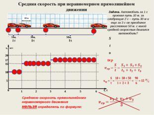 Средняя скорость при неравномерном прямолинейном движении υ, м/с t, с 0 1 2 3