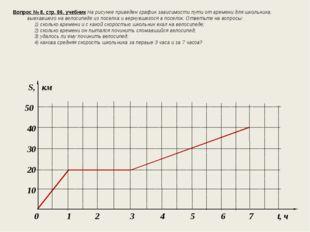 Вопрос № 8, стр. 86, учебник На рисунке приведен график зависимости пути от в
