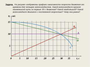 Задача. На рисунке изображены графики зависимости скорости движения от времен