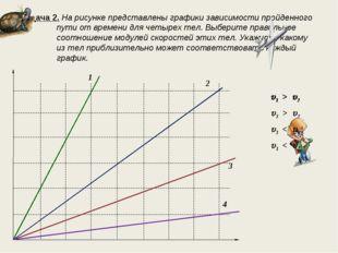 Задача 2. На рисунке представлены графики зависимости пройденного пути от вре