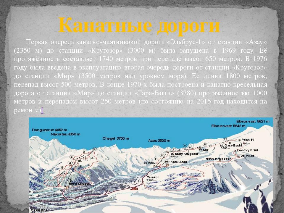 Первая очередьканатно-маятниковой дороги«Эльбрус-1» от станции «Азау» (235...