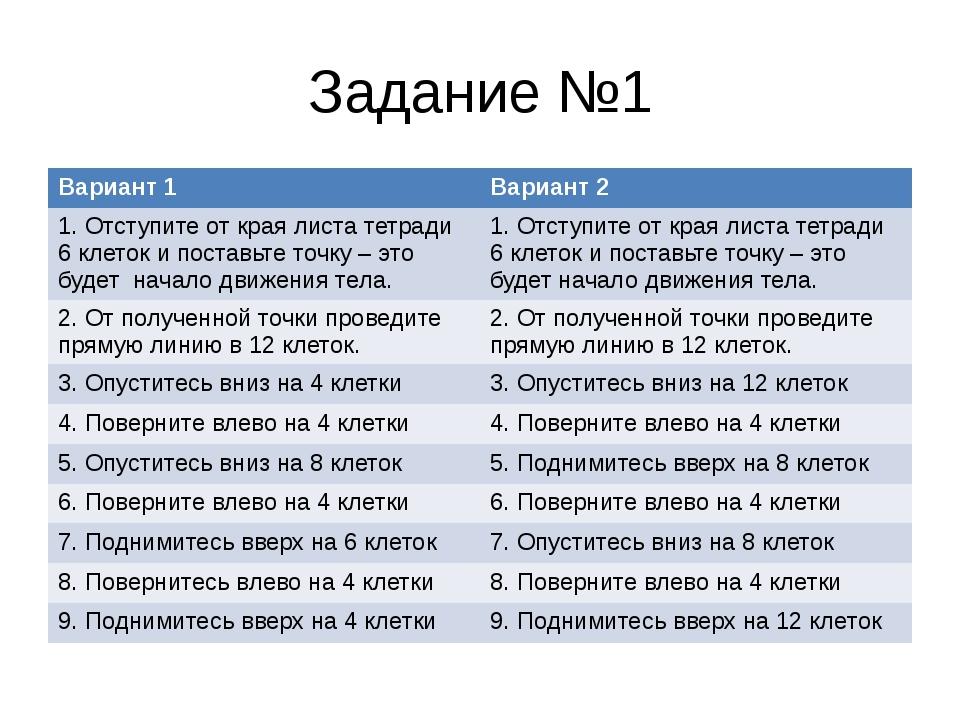 Задание №1 Вариант 1 Вариант 2 1. Отступите от края листа тетради 6 клетоки п...