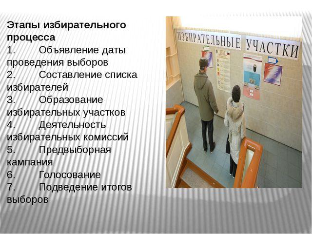 Этапы избирательного процесса 1. Объявление даты проведения выборов 2....
