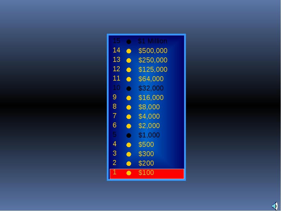 15 14 13 12 11 10 9 8 7 6 5 4 3 2 1 $1 Million $500,000 $250,000 $125,000 $6...