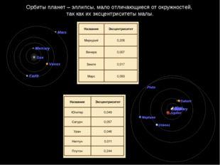 Орбиты планет – эллипсы, мало отличающиеся от окружностей, так как их эксцент