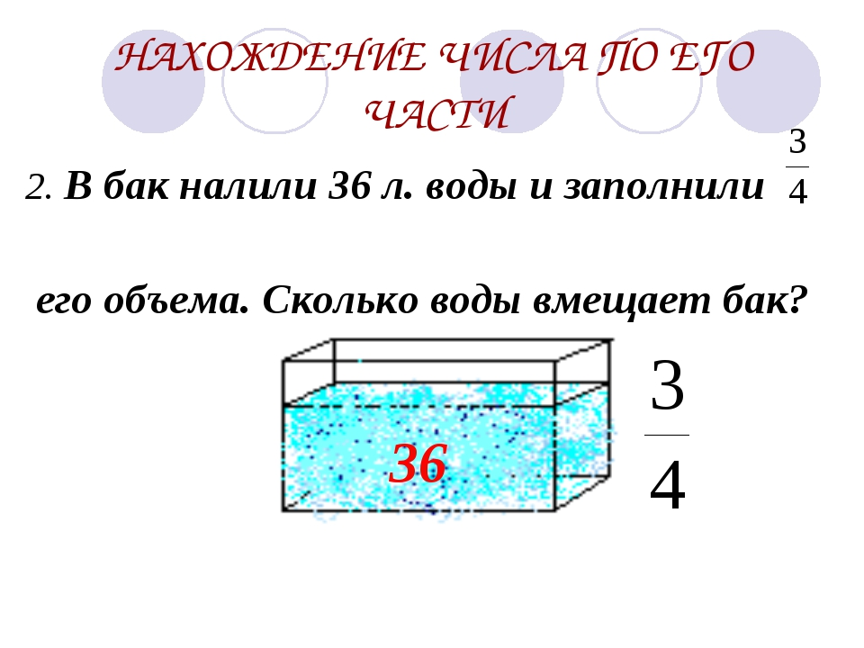НАХОЖДЕНИЕ ЧИСЛА ПО ЕГО ЧАСТИ 2. В бак налили 36 л. воды и заполнили его объе...