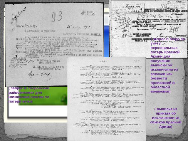 ( запрос в Упоровский райвоенкомат для назначение пенсии по потери мужа) ( з...