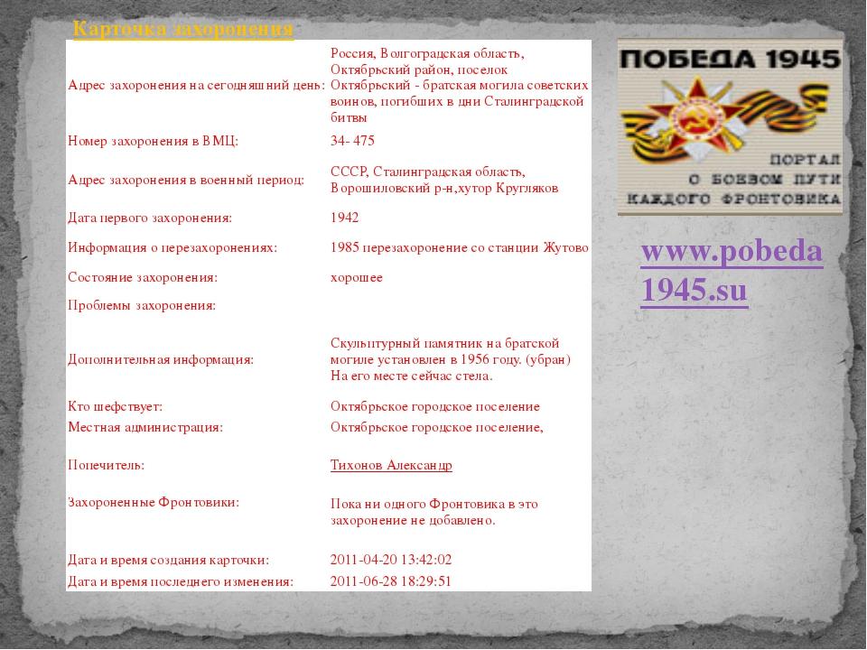 www.pobeda 1945.su Карточка захоронения Адрес захоронения на сегодняшний ден...