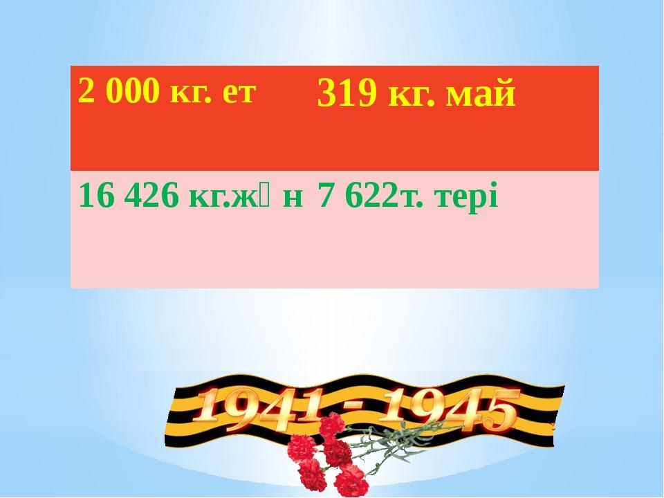 2000 кг. ет 319 кг. май 16426 кг.жүн 7622т.тері