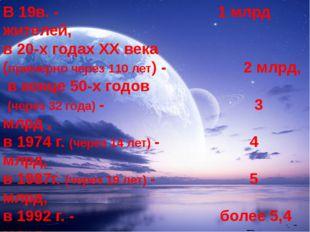 В 19в. - 1 млрд жителей, в 20-х годах ХХ века (примерно через 110 лет) - 2 мл