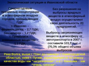 Экологическая ситуация в Ивановской области Среднегодовые приземные концентра
