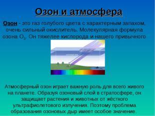 Озон и атмосфера Озон - это газ голубого цвета с характерным запахом, очень с