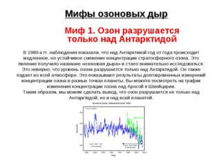 Мифы озоновых дыр Миф 1. Озон разрушается только над Антарктидой В 1980-х гг