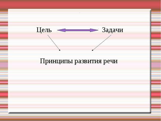 Цель Задачи Принципы развития речи