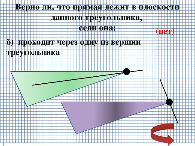 По чертежу назовите А А1 В С С1 В1 М К N а) линию пересечения плоскостей (АВ...