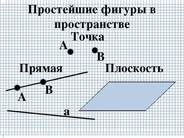 Простейшие фигуры в пространстве Точка Прямая Плоскость А В А В а α