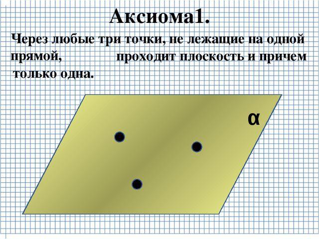 б) любые четыре точки лежат в одной плоскости α β (нет)