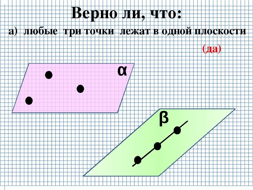 б) любые четыре точки не лежат в одной плоскости α β (нет)