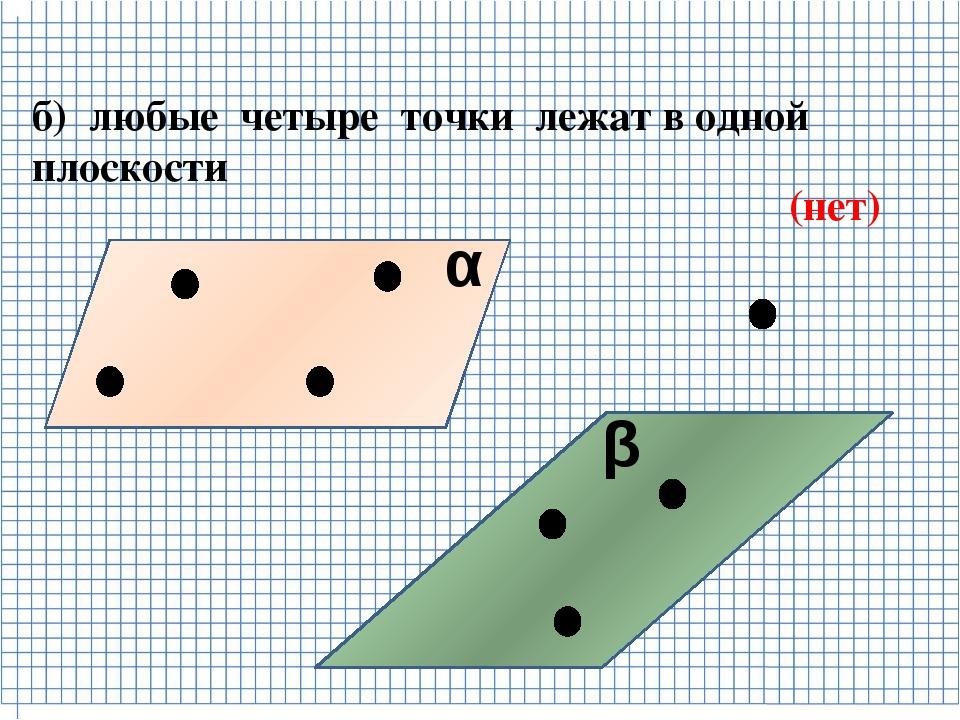 (нет) г) через любые три точки проходит плоскость, и притом только одна α α