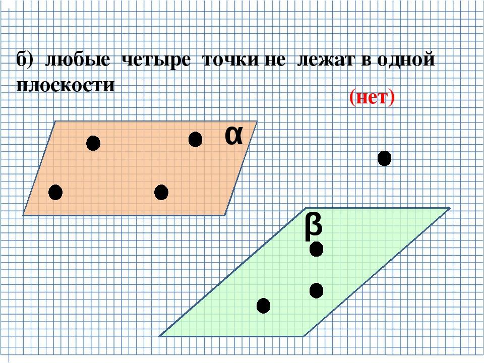 Аксиома 2 Если две точки прямой лежат в плоскости, α а А В то все точки прямо...