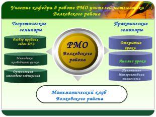 Участие кафедры в работе РМО учителей математики Волховского района РМО Волхо