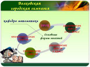 Основные формы занятий ЭЛЕКТИВНЫЕ КУРСЫ 10-11 КЛАСС ЭЛЕКТИВНЫЕ КУРСЫ 9 КЛАСС