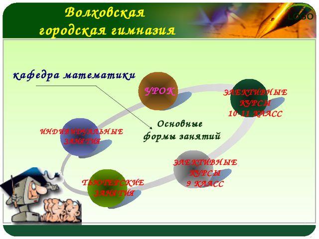 Основные формы занятий ЭЛЕКТИВНЫЕ КУРСЫ 10-11 КЛАСС ЭЛЕКТИВНЫЕ КУРСЫ 9 КЛАСС...