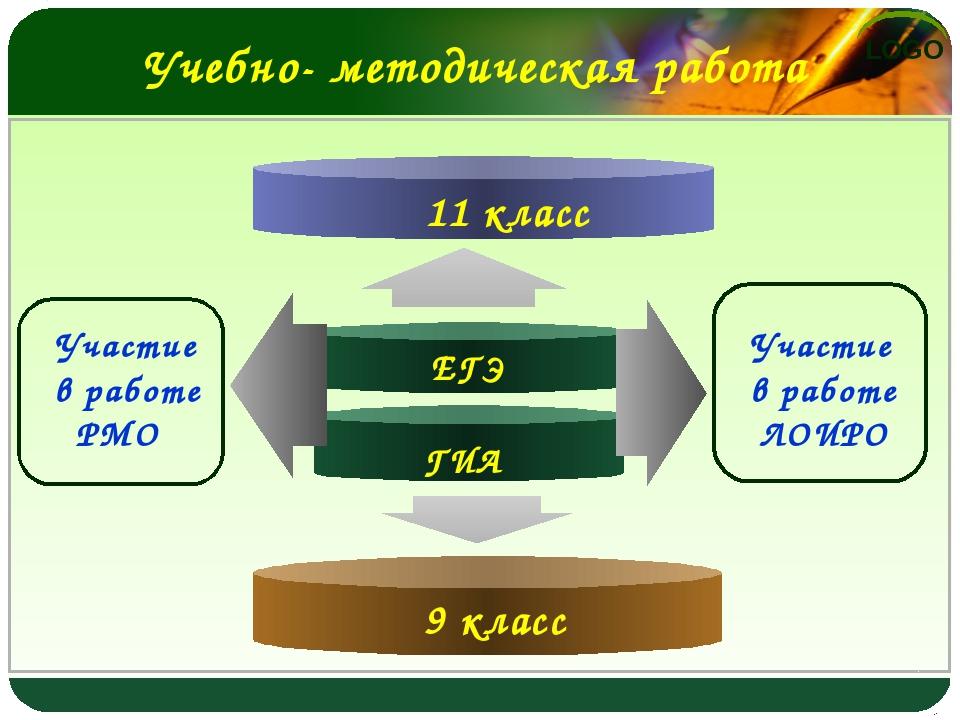 Учебно- методическая работа ЕГЭ ГИА 11 класс 9 класс Участие в работе РМО Уча...