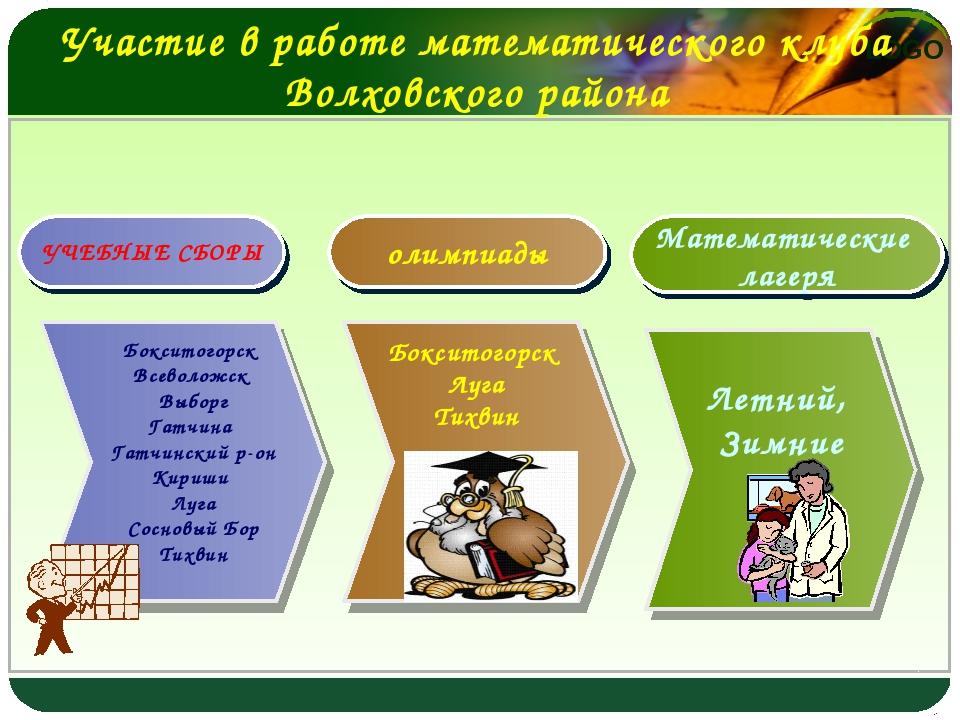 Участие в работе математического клуба Волховского района LOGO