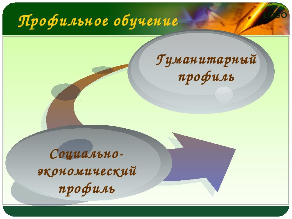Профильное обучение Гуманитарный профиль Социально- экономический профиль LOGO