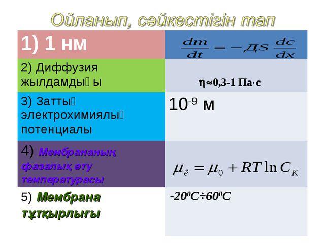 0,3-1 Пас 1) 1 нм 2) Диффузия жылдамдығы 3) Заттың электрохимиялық потен...