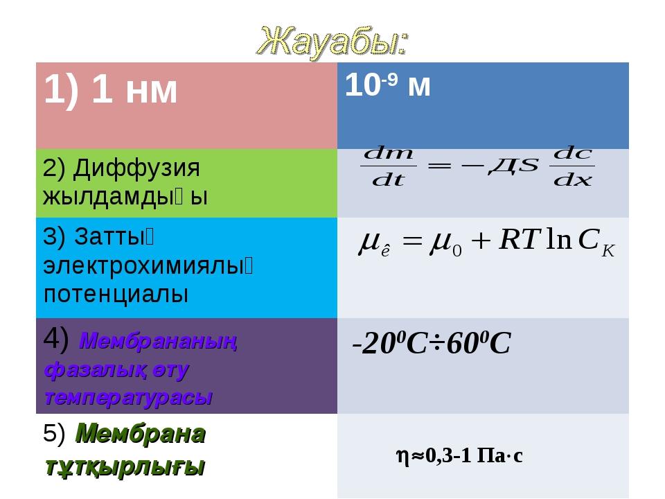 0,3-1 Пас 1) 1 нм10-9 м 2) Диффузия жылдамдығы 3) Заттың электрохимиялық...